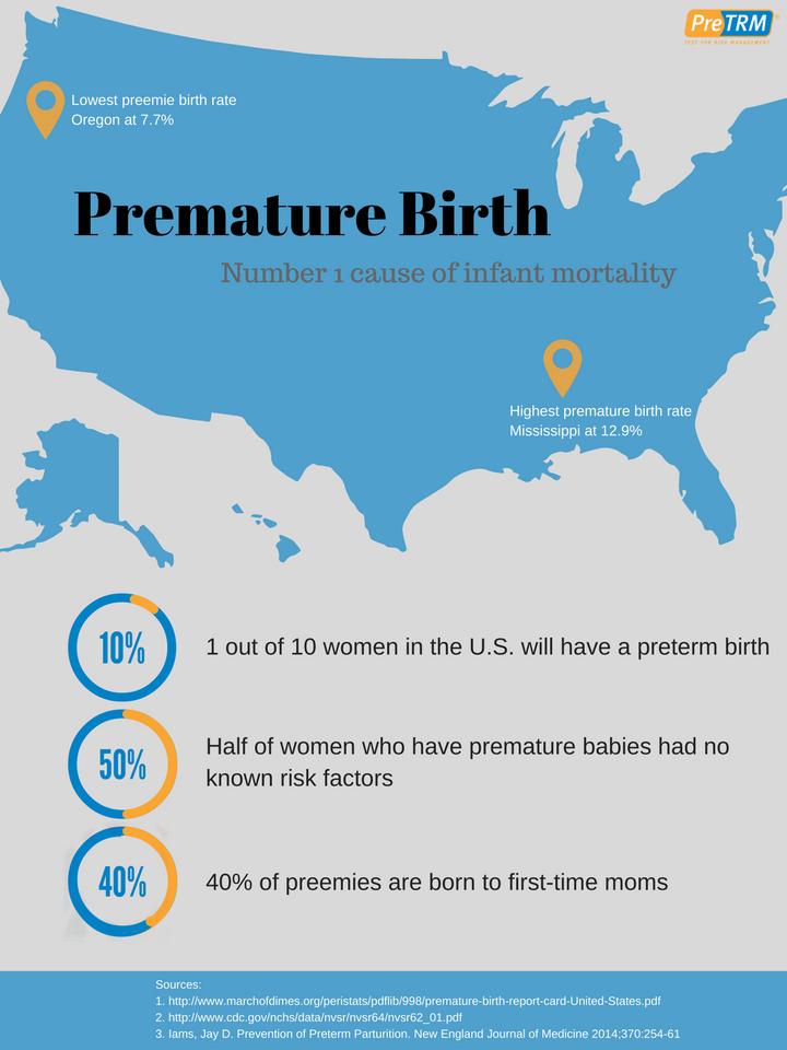 pretrm-infographic