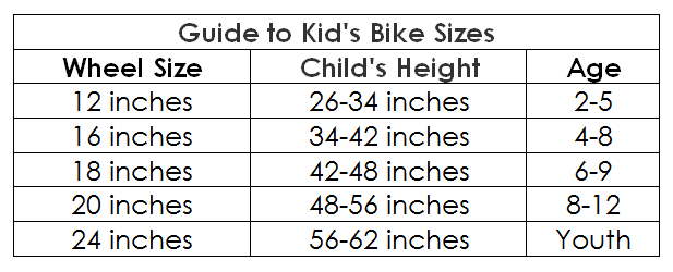 guide to kid's bike sizes