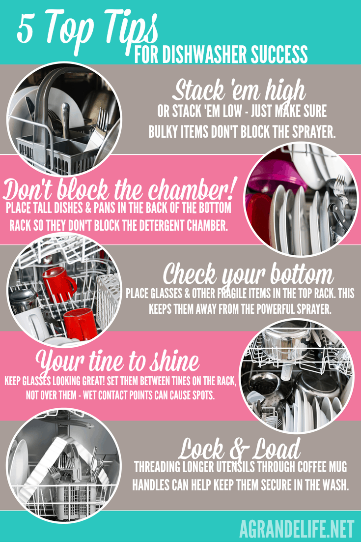 5 TOP TIPS FOR DISHWASHER SUCCESS