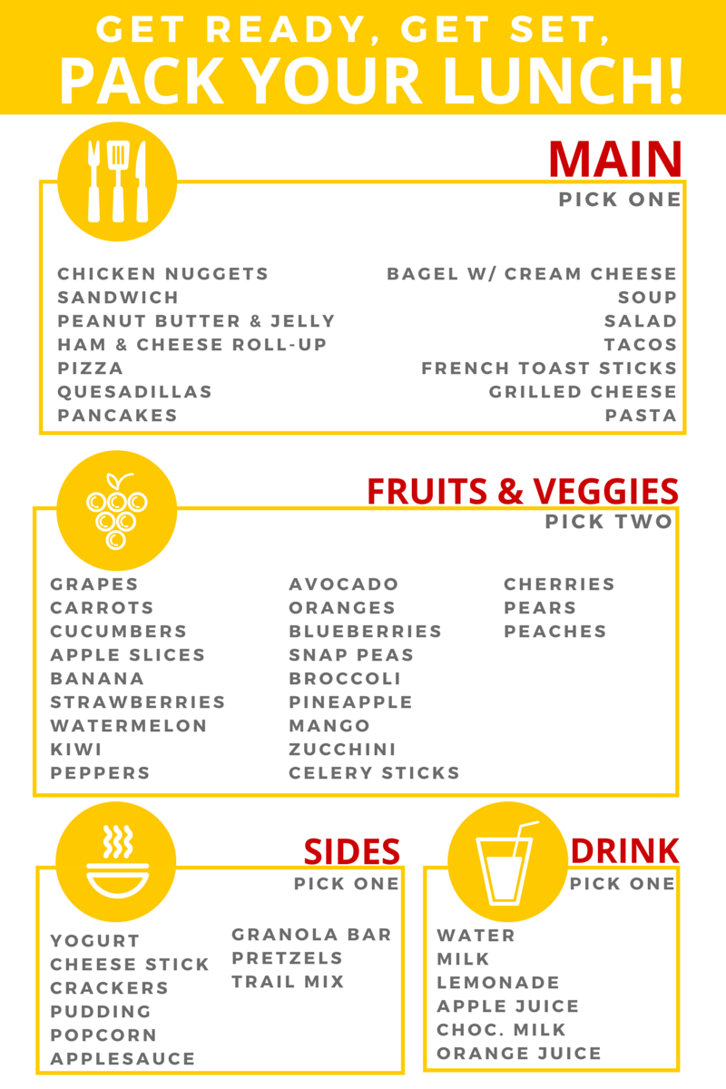 kid lunches printable meal planner